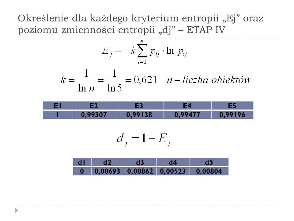 """Określenie dla każdego kryterium entropii """"Ej oraz poziomu zmienności entropii """"dj – ETAP IV"""
