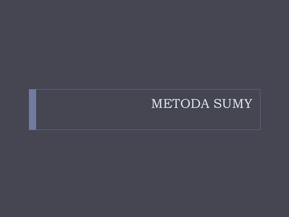 METODA SUMY