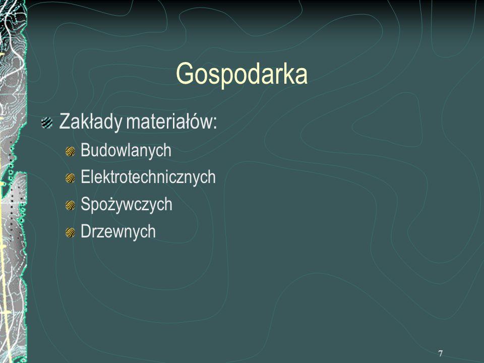 Gospodarka Zakłady materiałów: Budowlanych Elektrotechnicznych