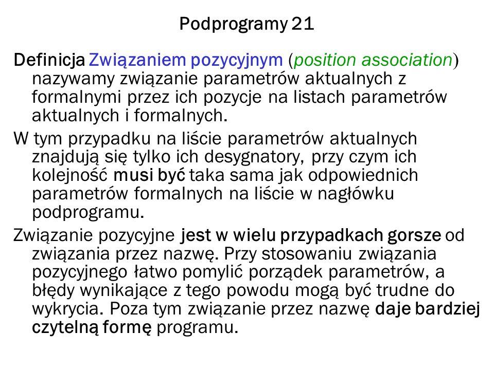 Podprogramy 21