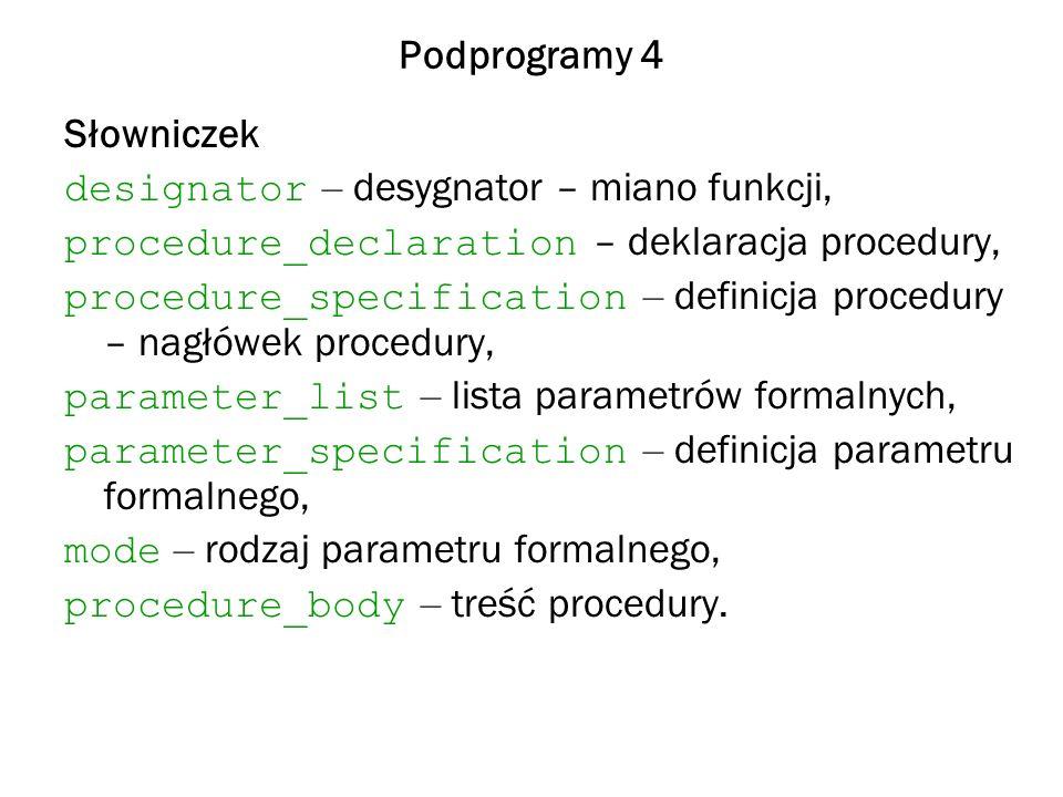 Podprogramy 4 Słowniczek. designator – desygnator – miano funkcji, procedure_declaration – deklaracja procedury,
