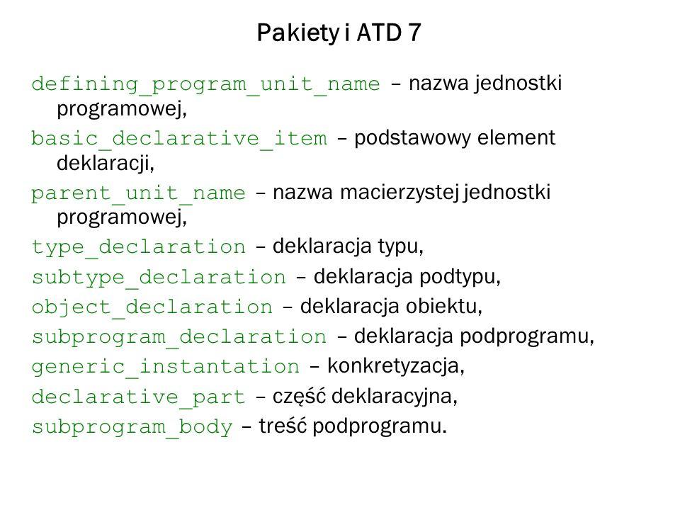 Pakiety i ATD 7 defining_program_unit_name – nazwa jednostki programowej, basic_declarative_item – podstawowy element deklaracji,