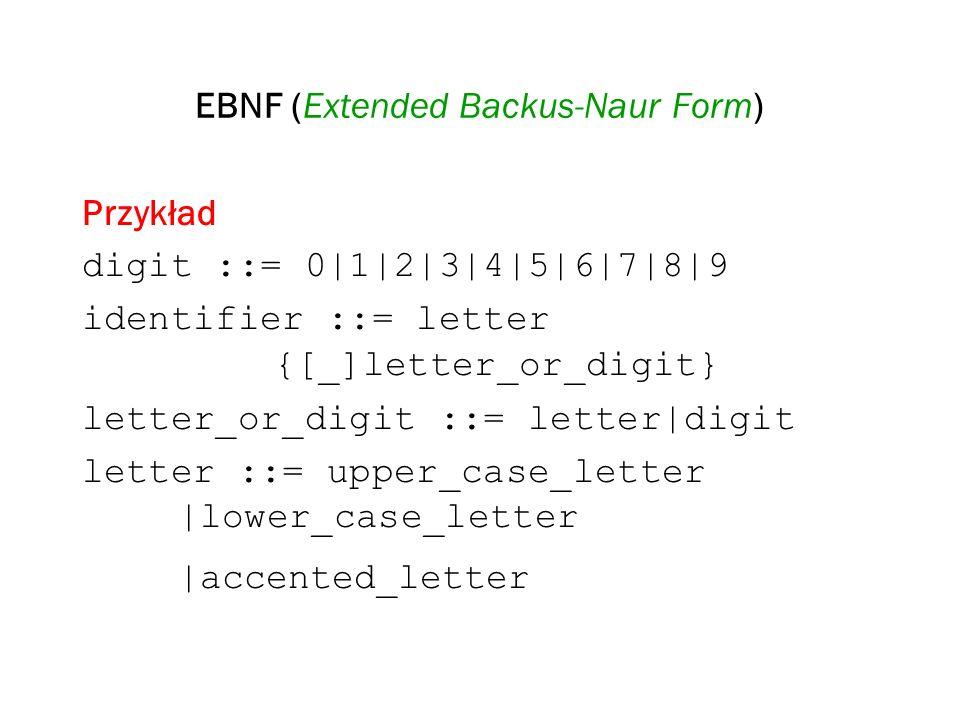 EBNF (Extended Backus-Naur Form)