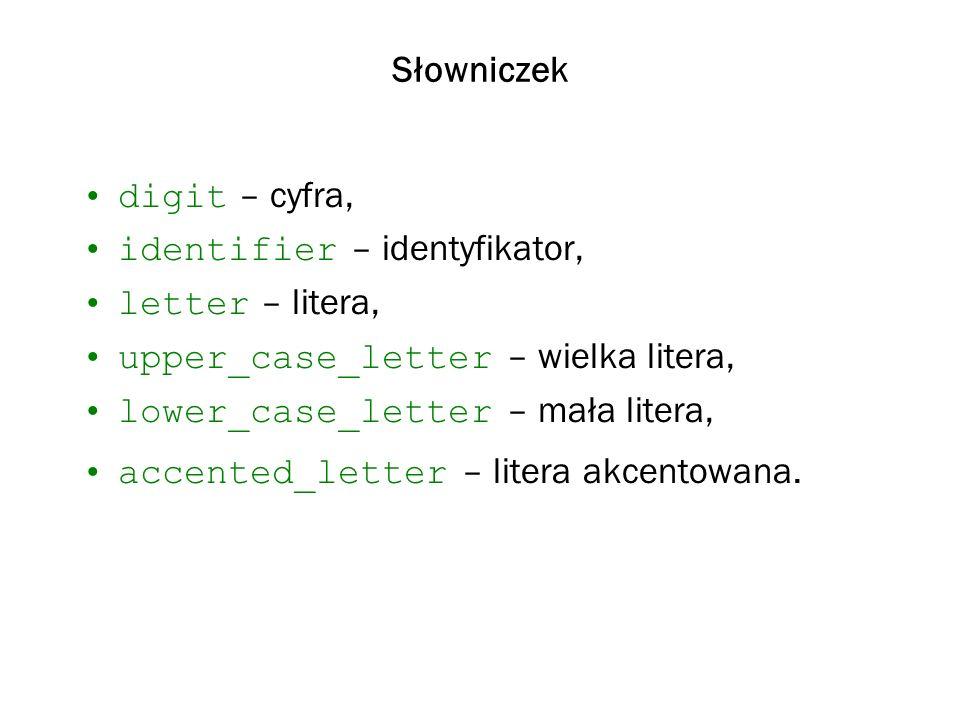 Słowniczekdigit – cyfra, identifier – identyfikator, letter – litera, upper_case_letter – wielka litera,