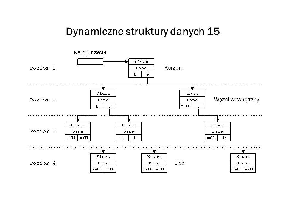 Dynamiczne struktury danych 15