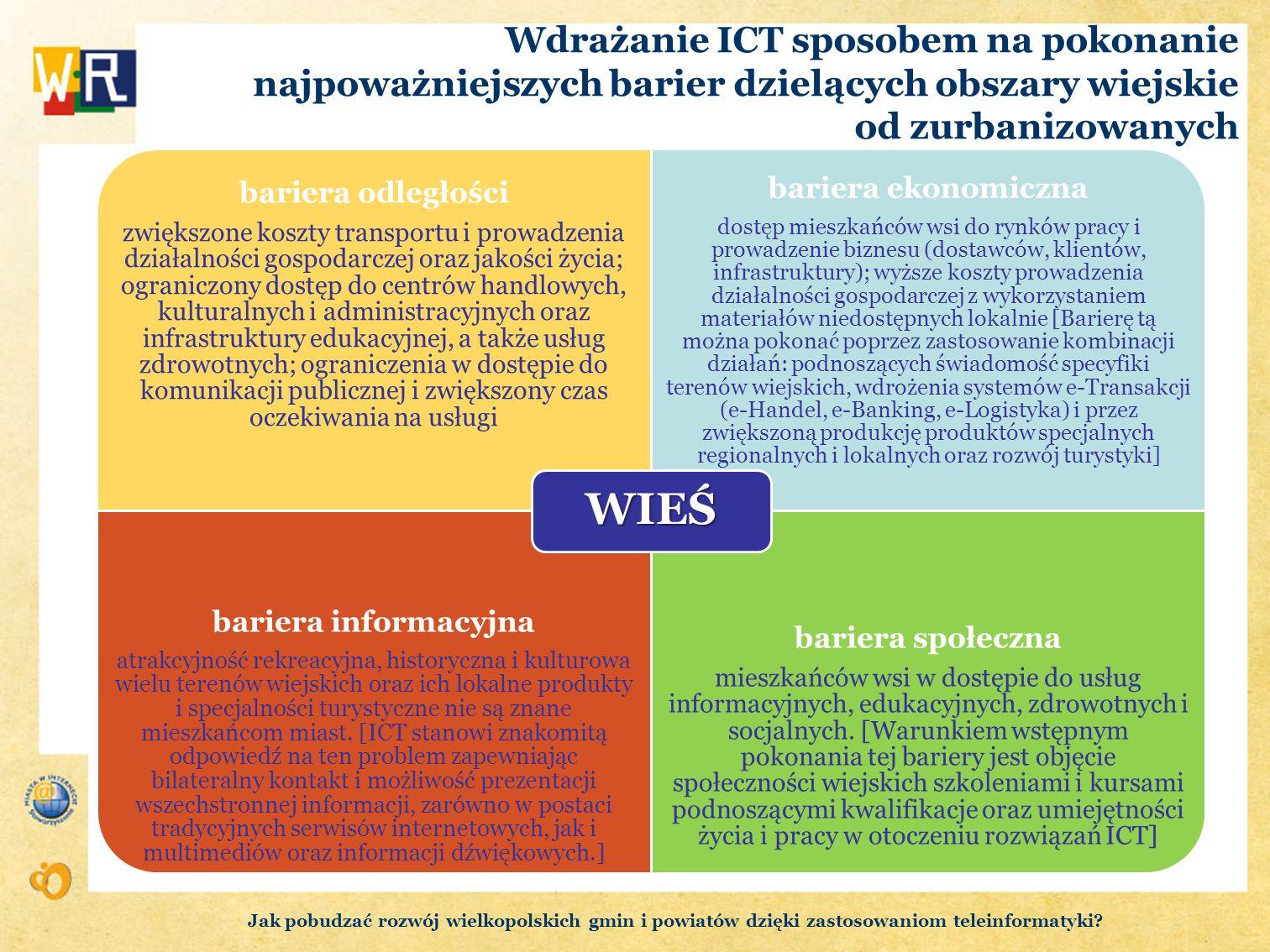 Wdrażanie ICT sposobem na pokonanie najpoważniejszych barier dzielących obszary wiejskie od zurbanizowanych