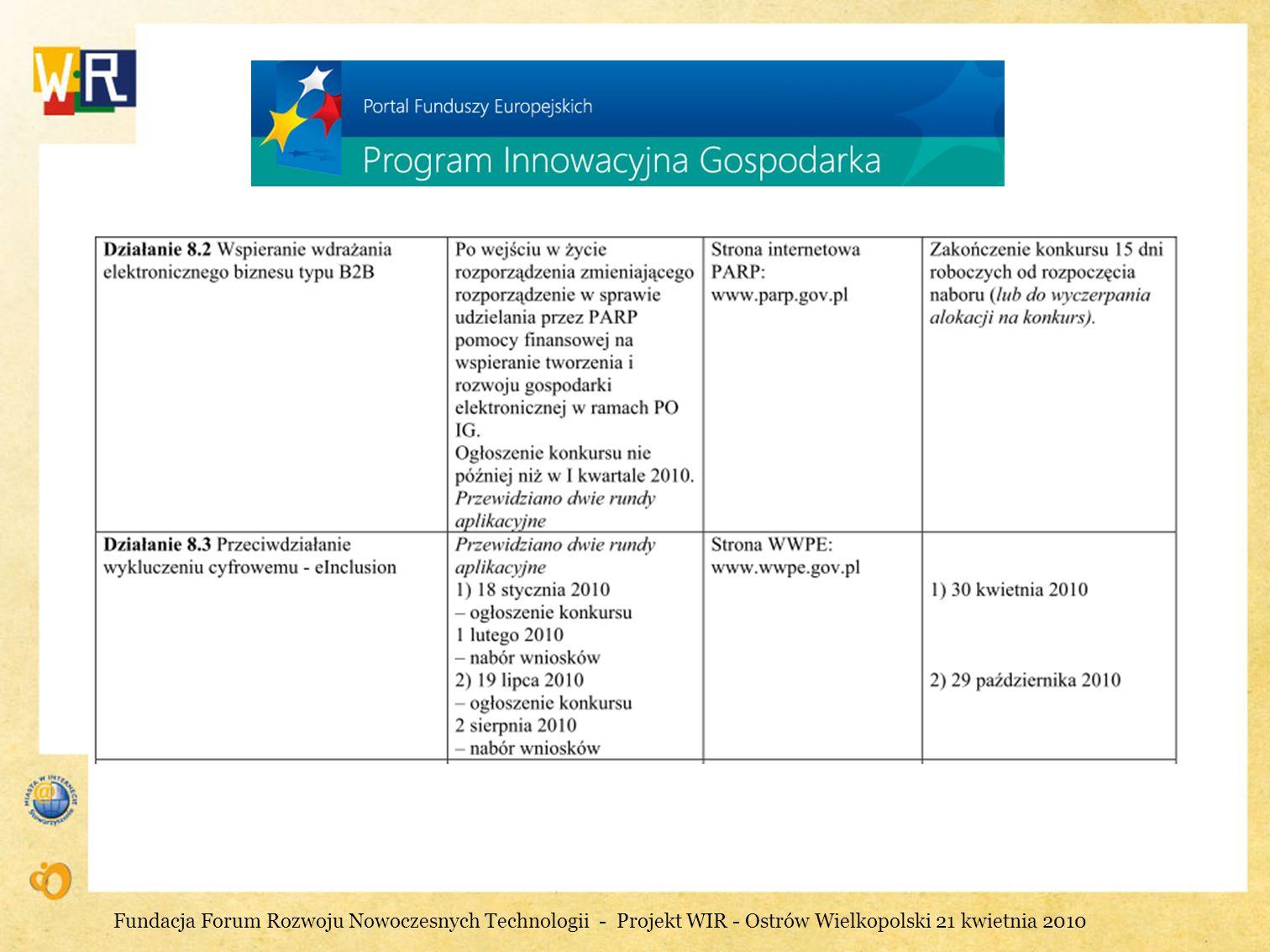 Fundacja Forum Rozwoju Nowoczesnych Technologii - Projekt WIR - Ostrów Wielkopolski 21 kwietnia 2010