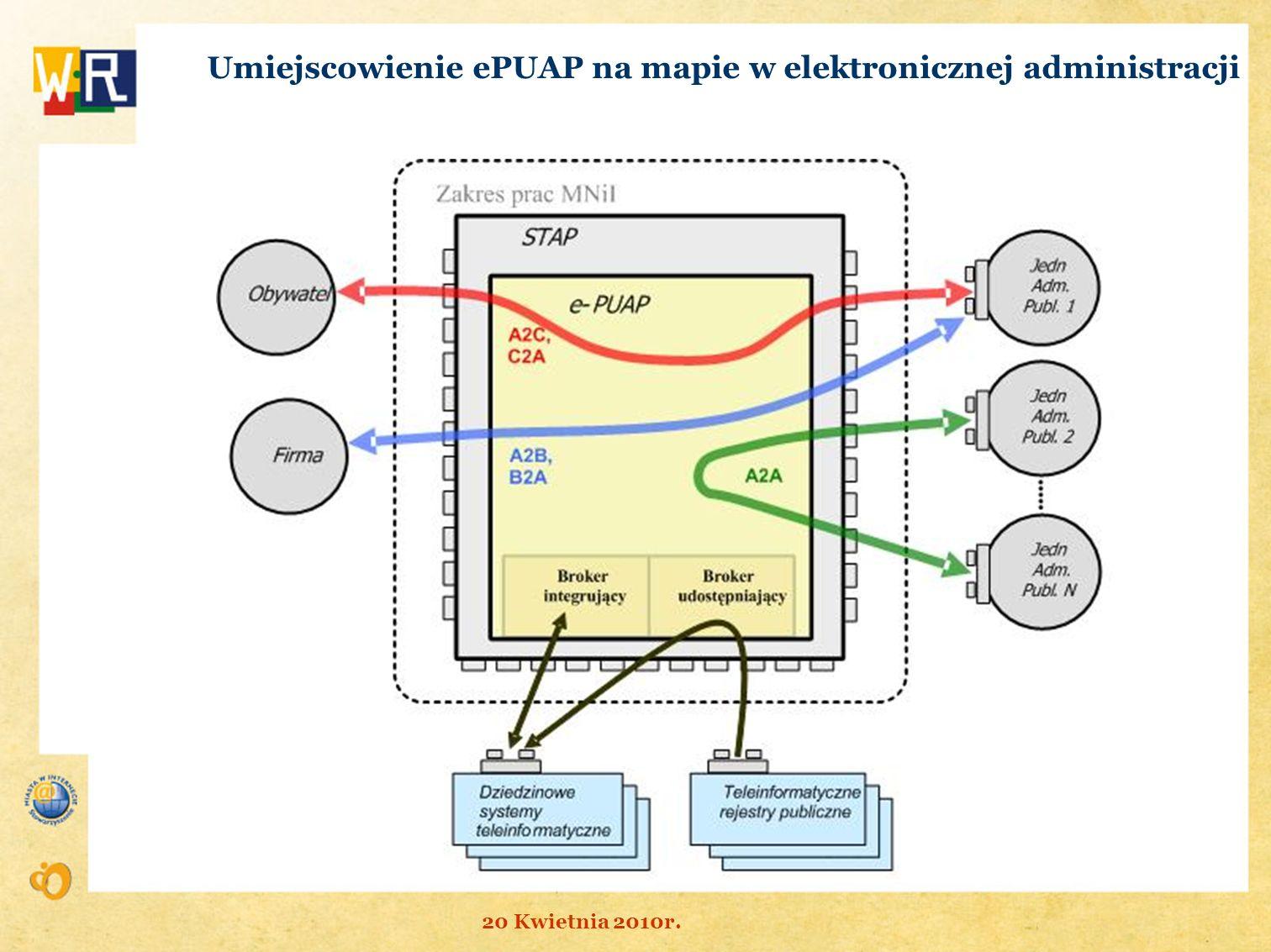 Umiejscowienie ePUAP na mapie w elektronicznej administracji