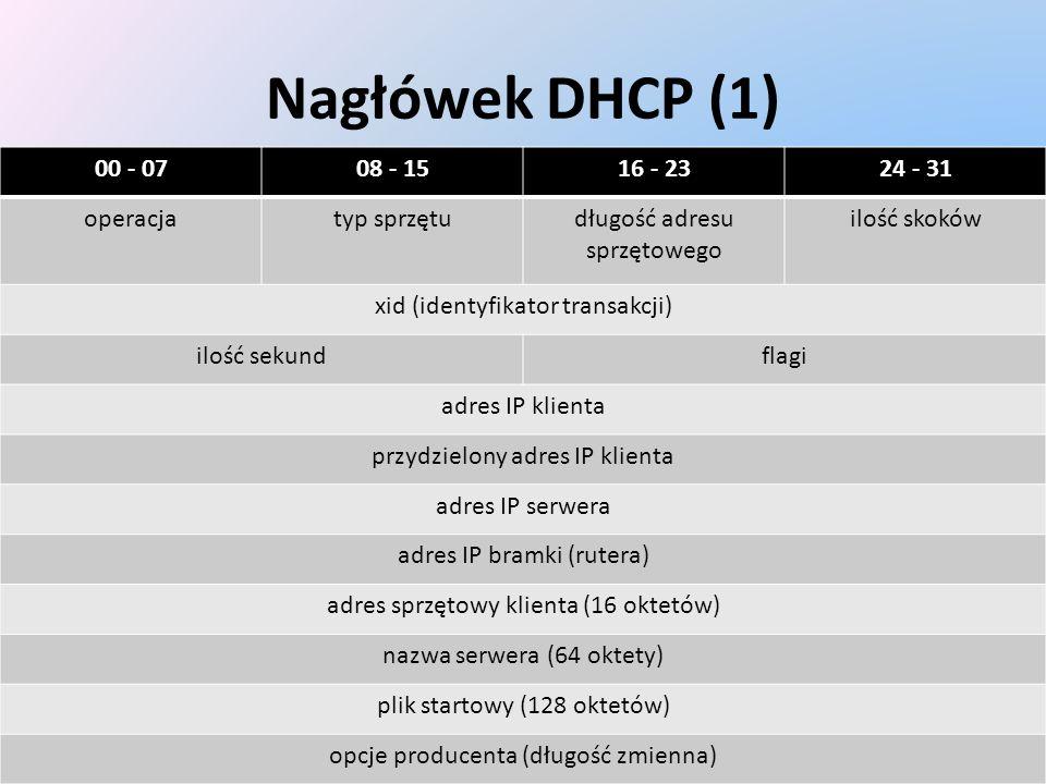 Nagłówek DHCP (1) 00 - 07 08 - 15 16 - 23 24 - 31 operacja typ sprzętu