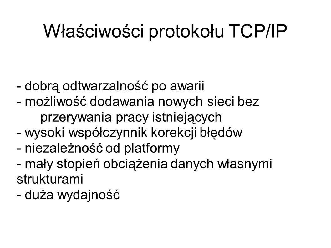 Właściwości protokołu TCP/IP
