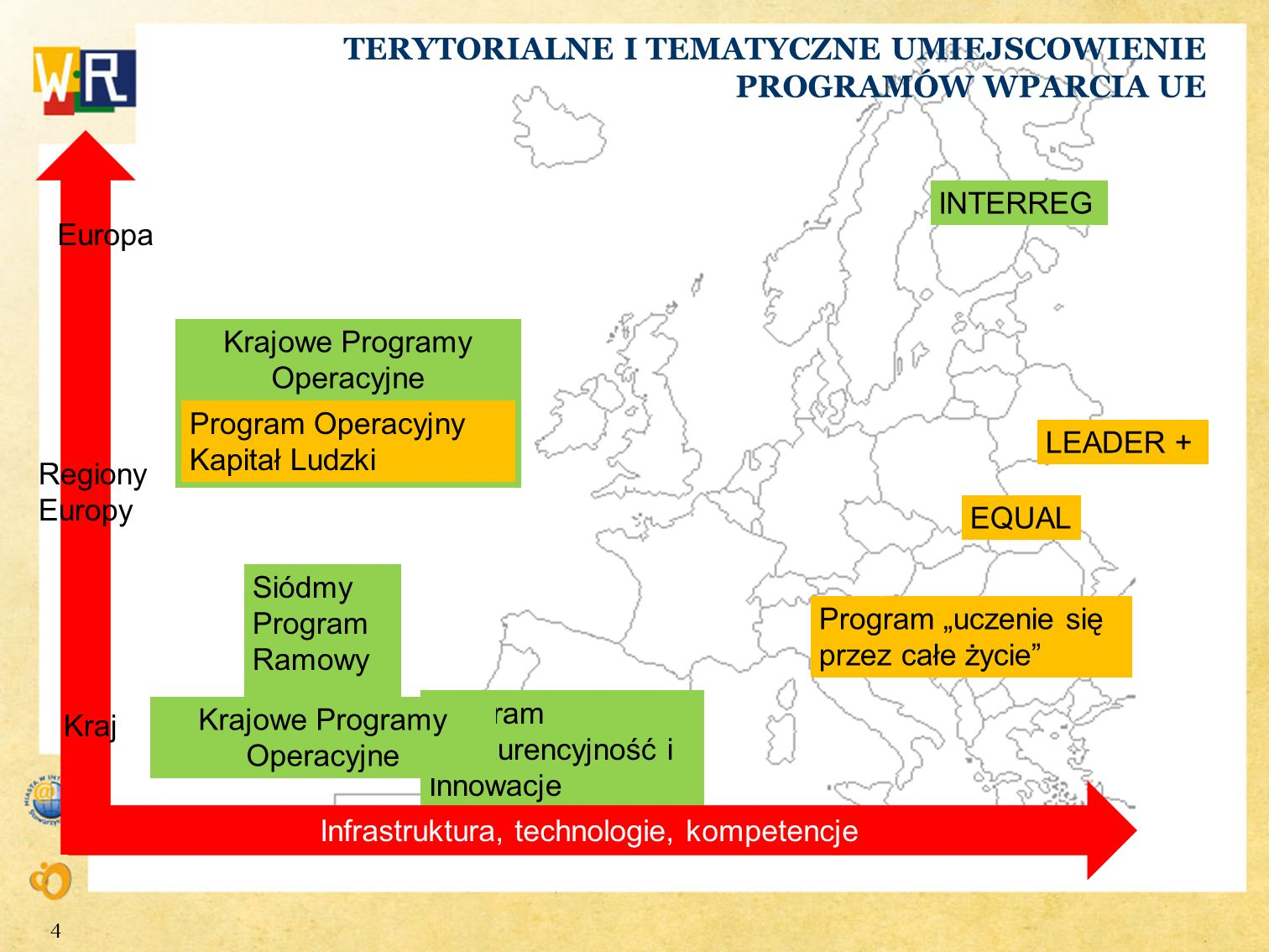 TERYTORIALNE I TEMATYCZNE UMIEJSCOWIENIE PROGRAMÓW WPARCIA UE