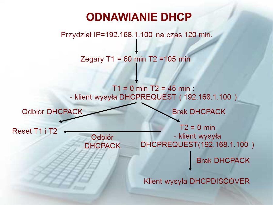 ODNAWIANIE DHCP Przydział IP=192.168.1.100 na czas 120 min.