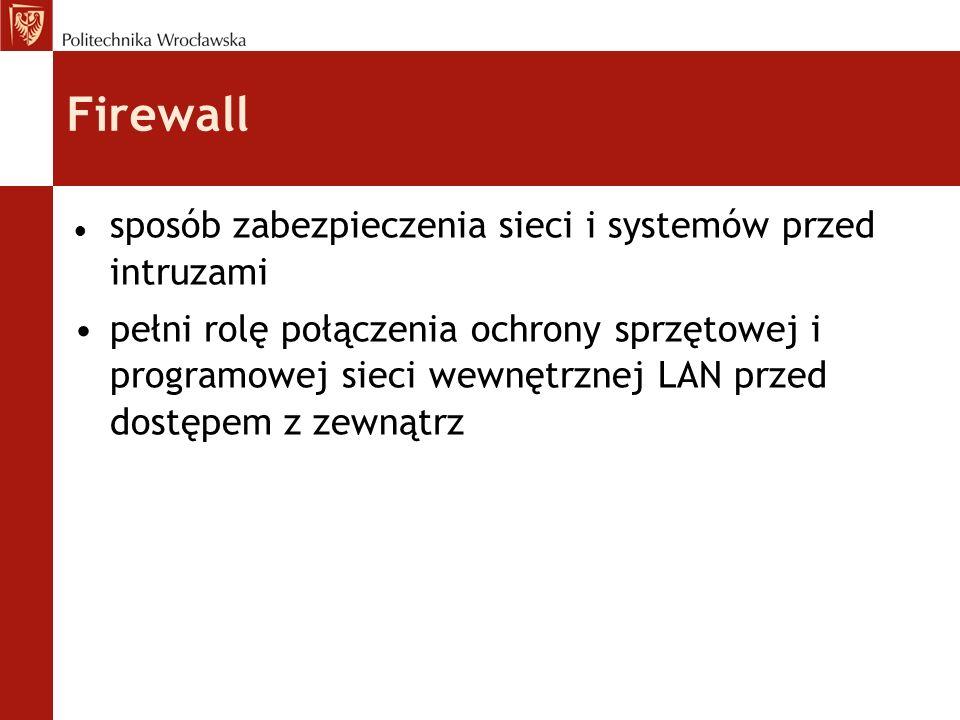 Firewall sposób zabezpieczenia sieci i systemów przed intruzami