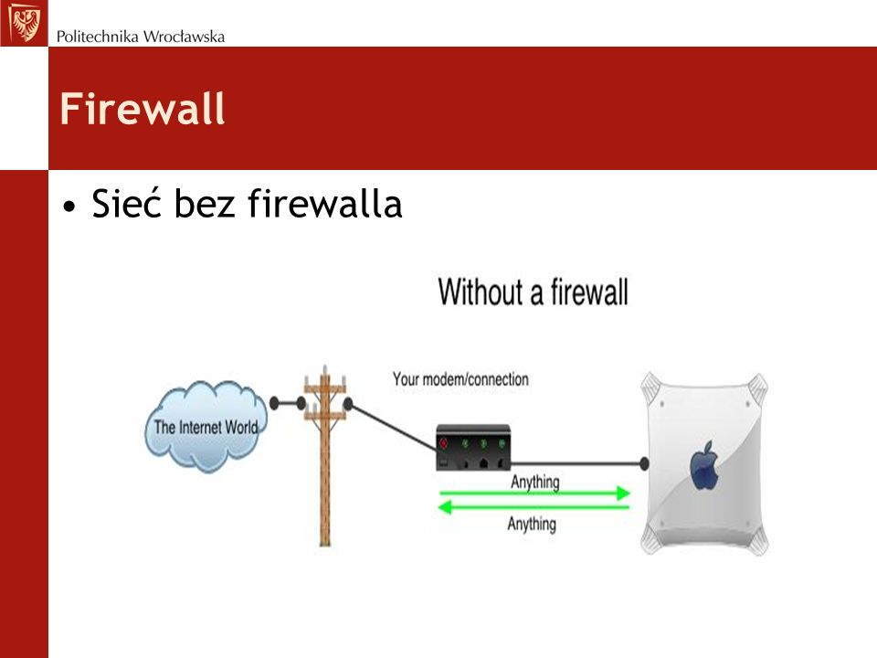 Firewall Sieć bez firewalla