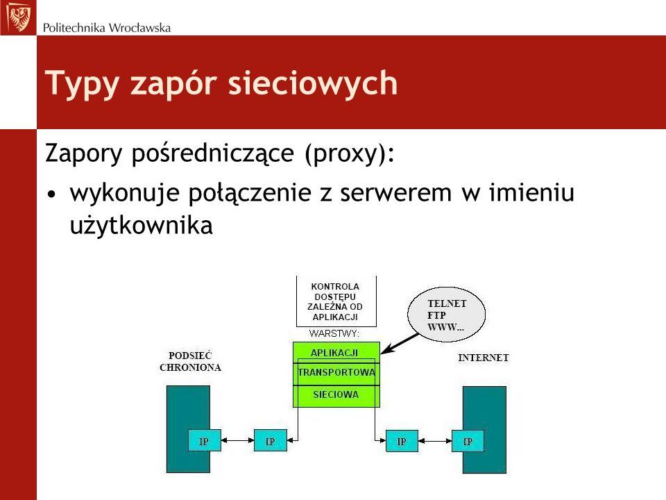 Typy zapór sieciowych Zapory pośredniczące (proxy):