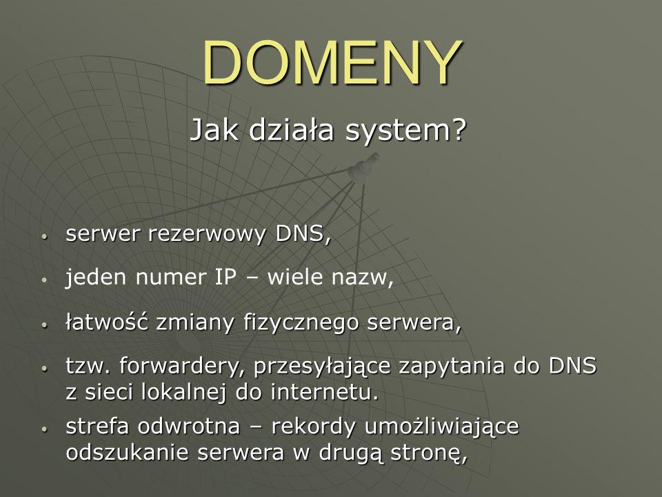 DOMENY Jak działa system serwer rezerwowy DNS,