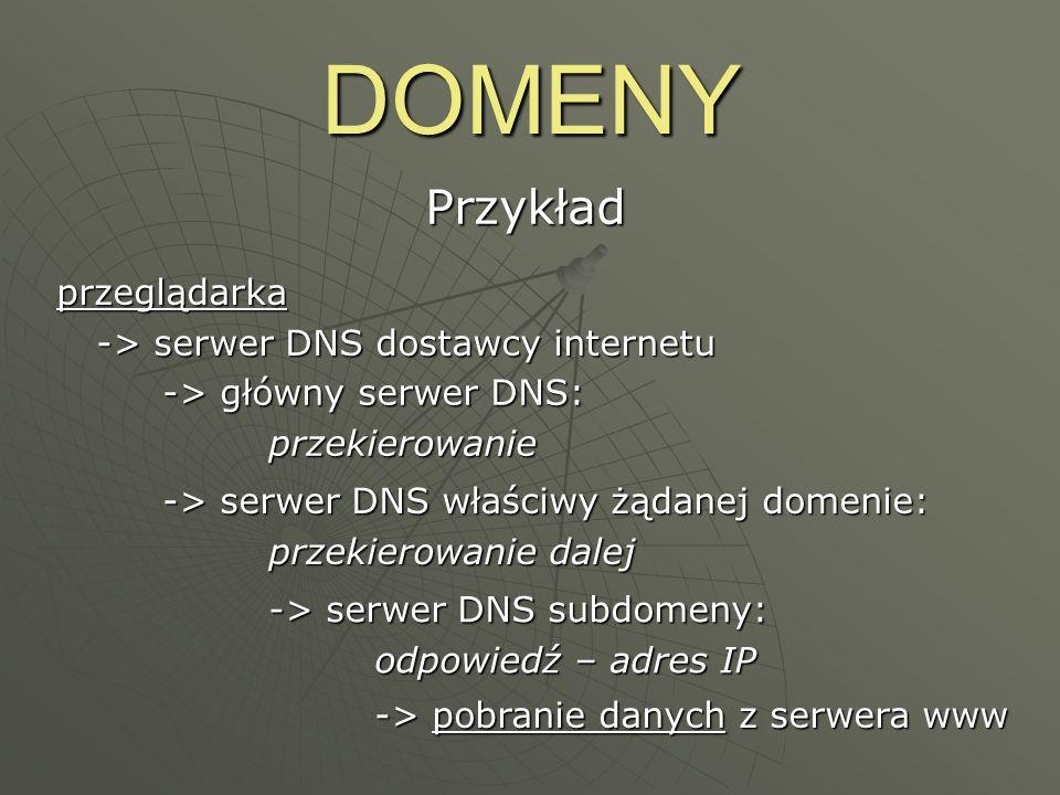 DOMENY Przykład przeglądarka -> serwer DNS dostawcy internetu