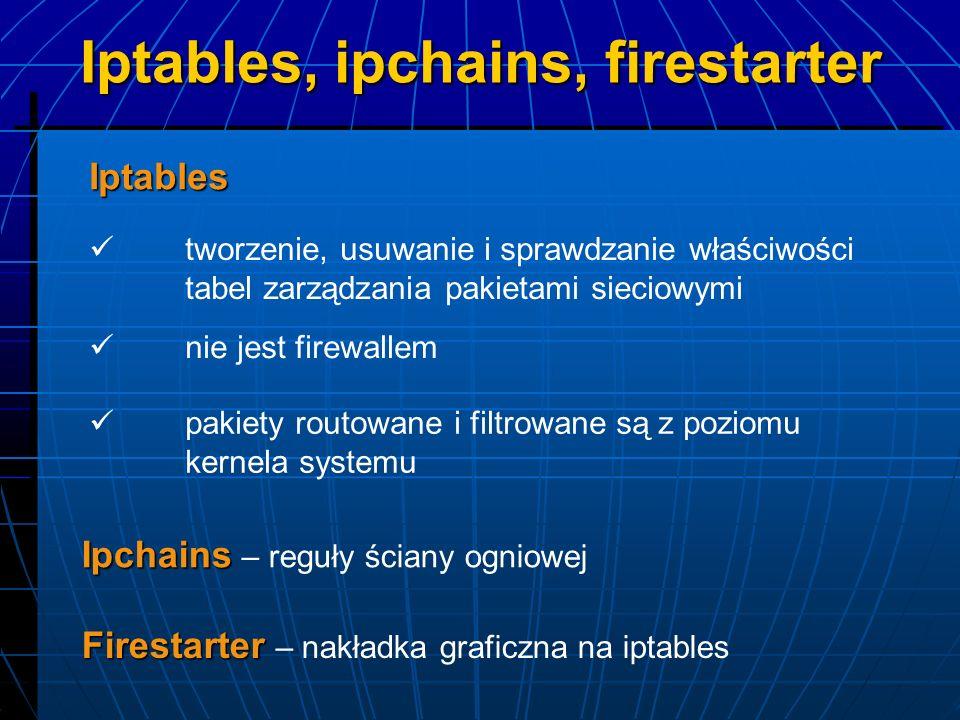 Iptables, ipchains, firestarter