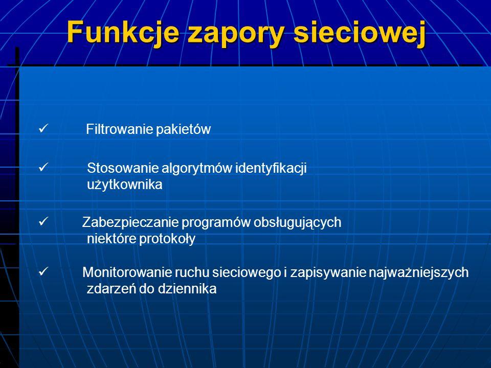 Funkcje zapory sieciowej