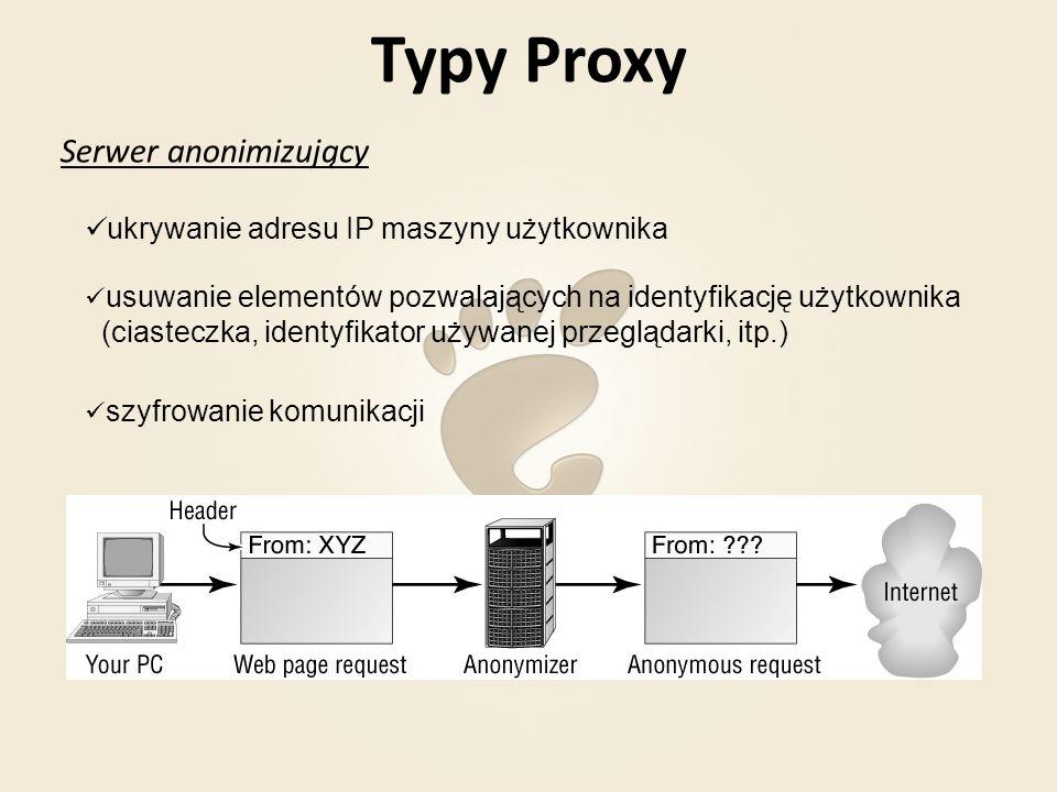 Typy Proxy Serwer anonimizujący