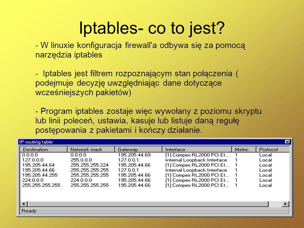 Iptables- co to jest - W linuxie konfiguracja firewall a odbywa się za pomocą narzędzia iptables.