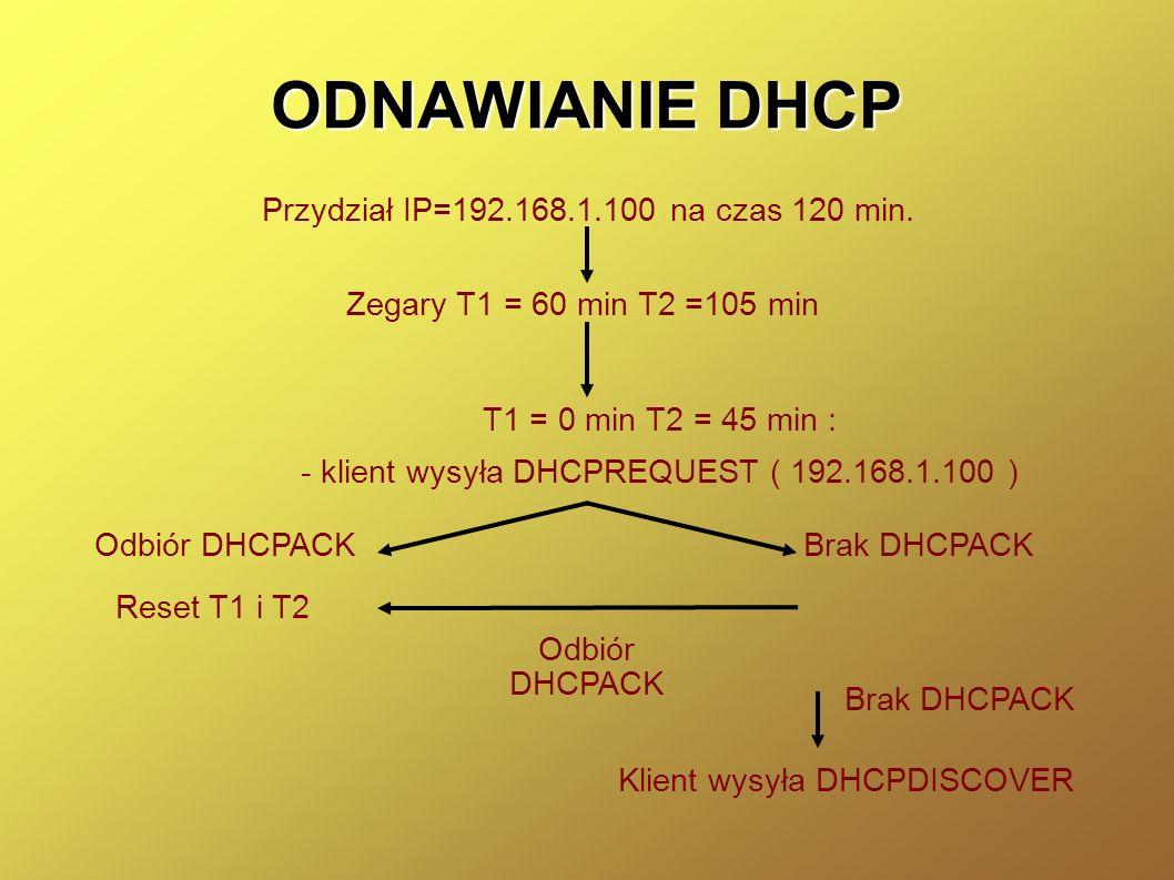 - klient wysyła DHCPREQUEST ( 192.168.1.100 )