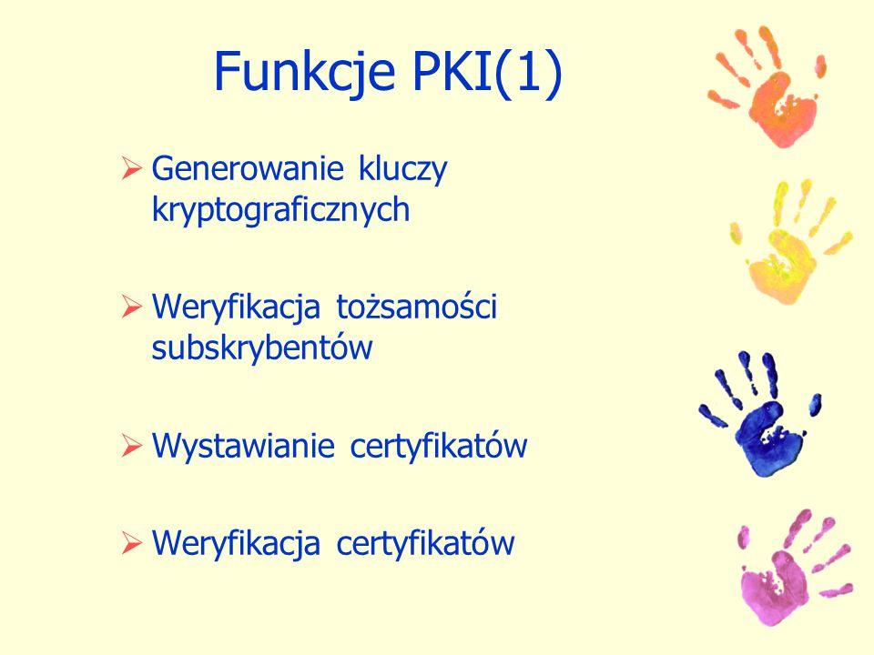 Funkcje PKI(1) Generowanie kluczy kryptograficznych
