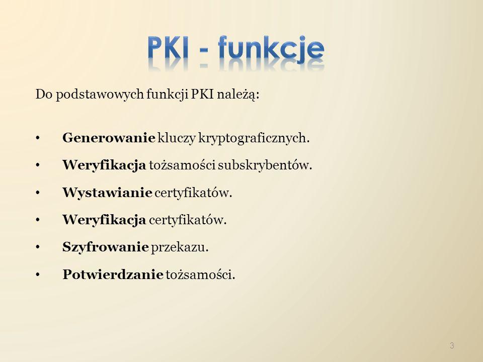 PKI - funkcje Do podstawowych funkcji PKI należą: