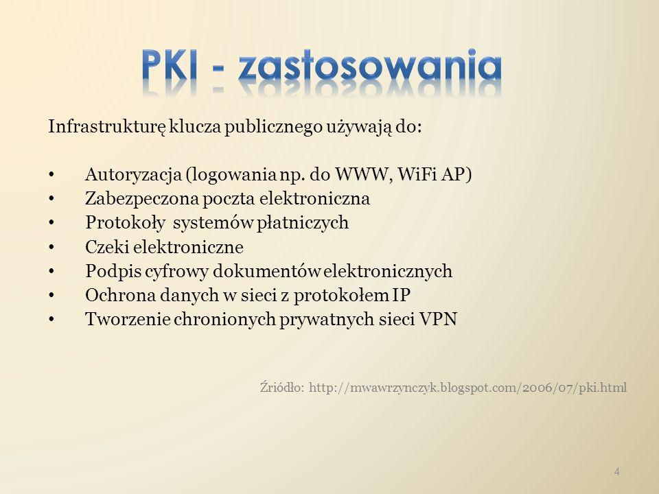 PKI - zastosowania Infrastrukturę klucza publicznego używają do: