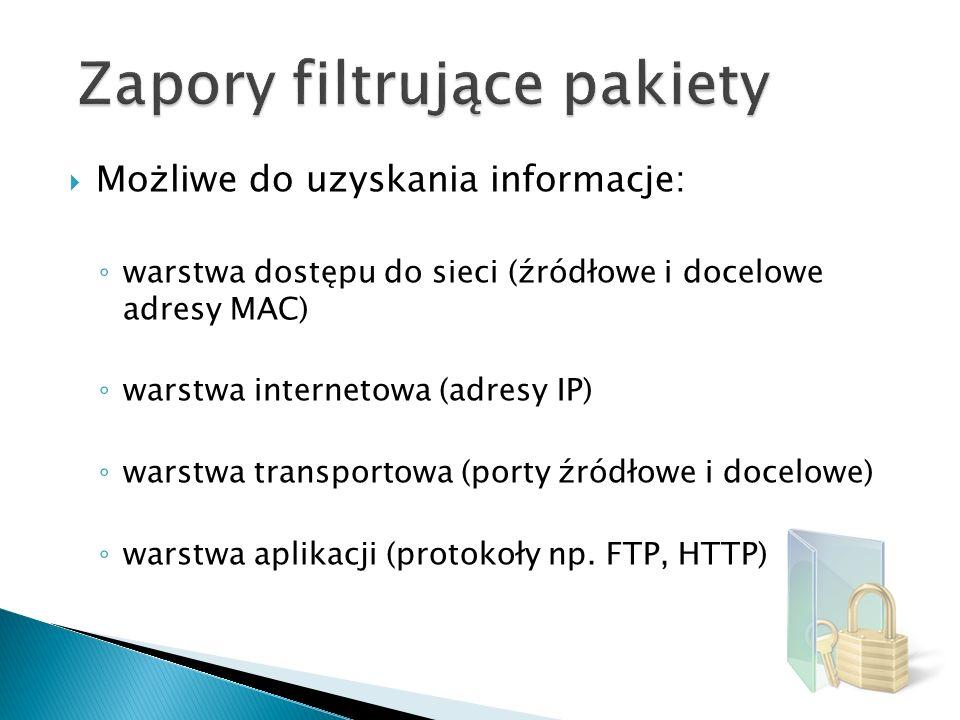 Zapory filtrujące pakiety