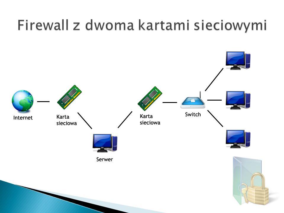 Firewall z dwoma kartami sieciowymi