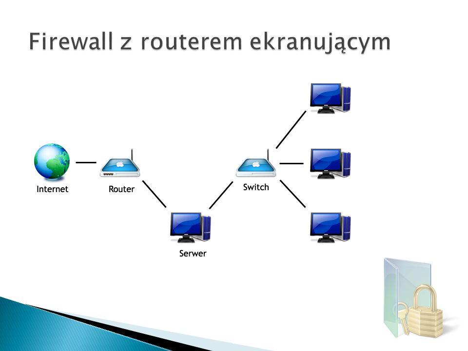 Firewall z routerem ekranującym