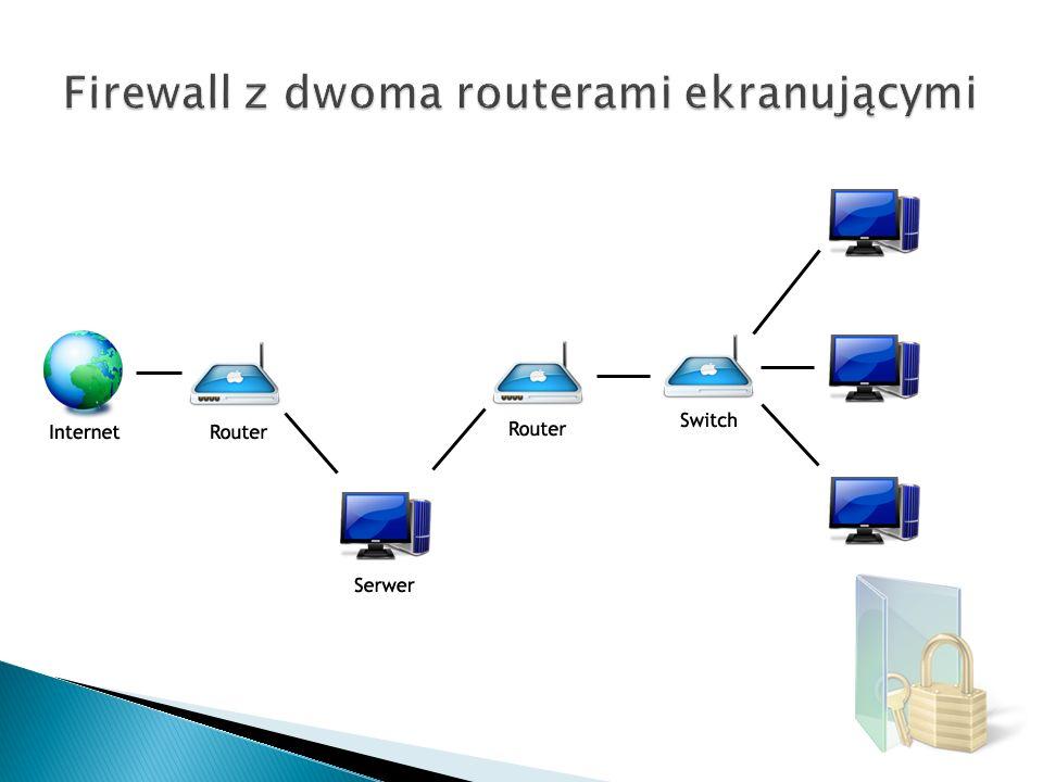 Firewall z dwoma routerami ekranującymi