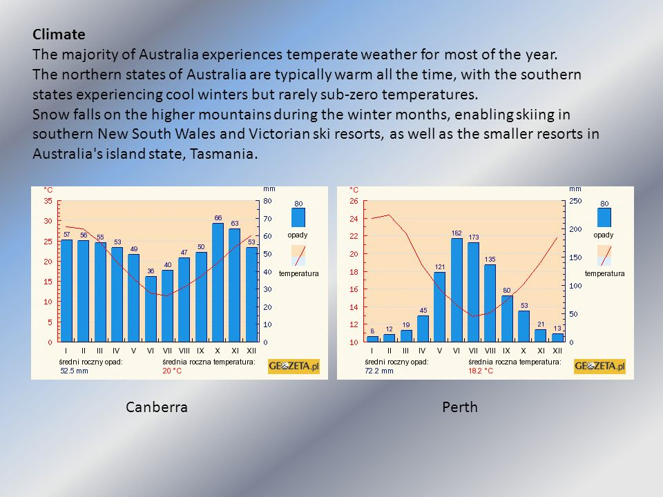 Climate The majority of Australia experiences temperate weather for most of the year.