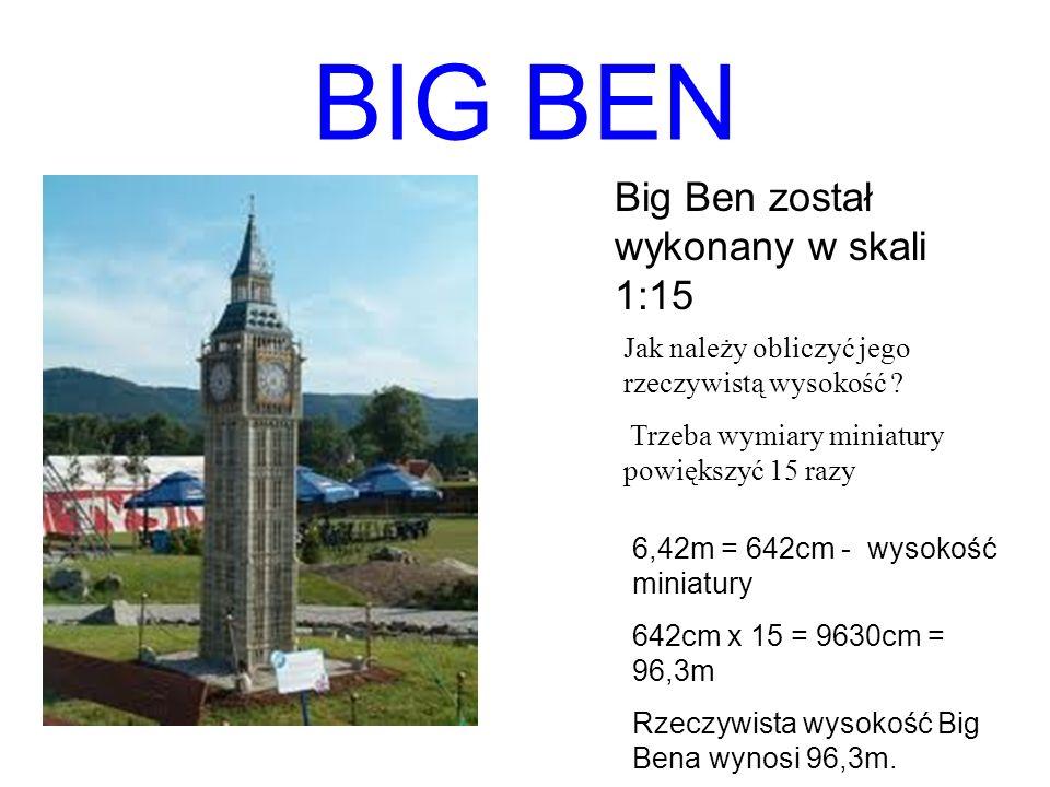 BIG BEN Big Ben został wykonany w skali 1:15