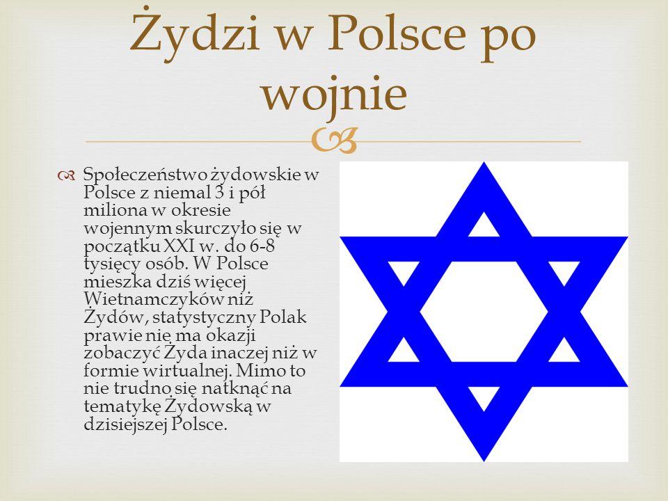 Żydzi w Polsce po wojnie