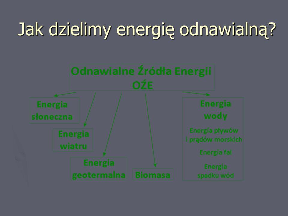 Jak dzielimy energię odnawialną