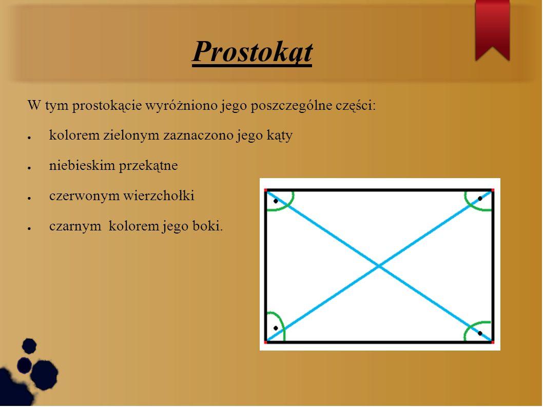 Prostokąt W tym prostokącie wyróżniono jego poszczególne części: