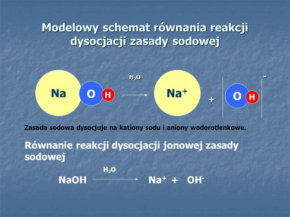 Modelowy schemat równania reakcji dysocjacji zasady sodowej