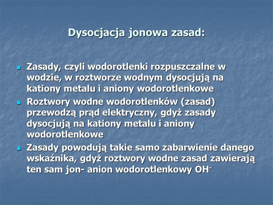 Dysocjacja jonowa zasad: