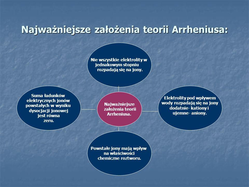 Najważniejsze założenia teorii Arrheniusa: