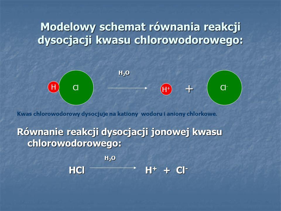 Modelowy schemat równania reakcji dysocjacji kwasu chlorowodorowego: