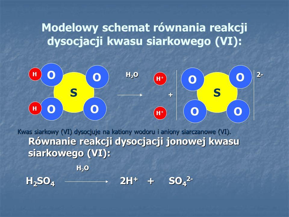 Modelowy schemat równania reakcji dysocjacji kwasu siarkowego (VI):