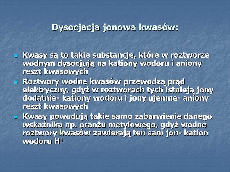 Dysocjacja jonowa kwasów: