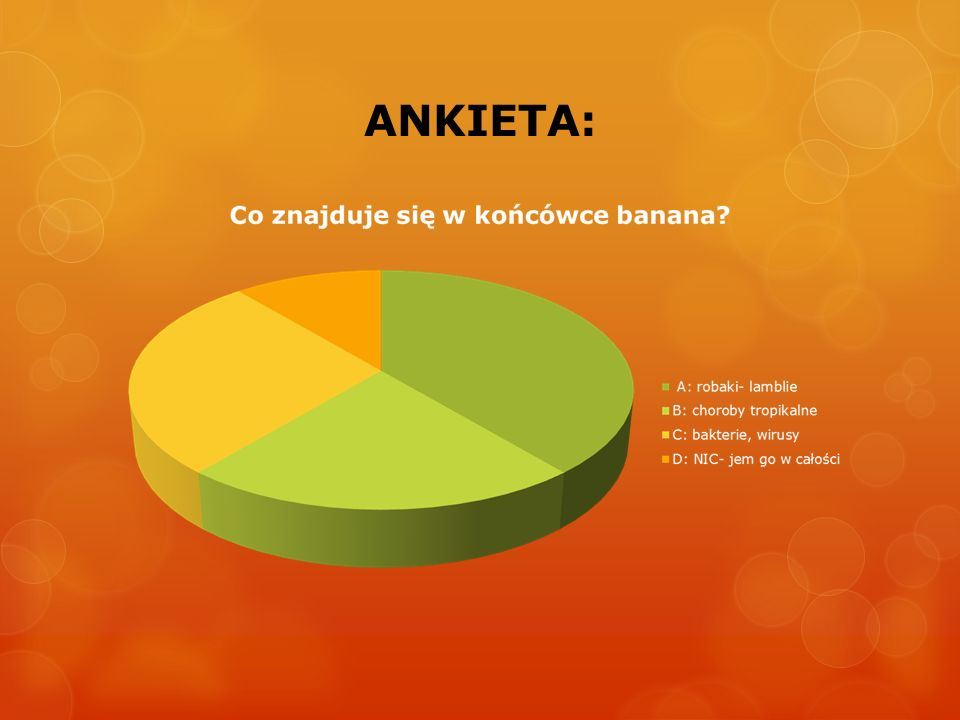 ANKIETA: