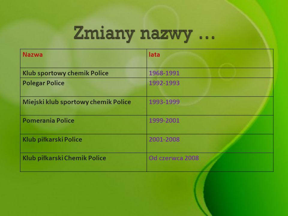 Zmiany nazwy … Nazwa lata Klub sportowy chemik Police 1968-1991