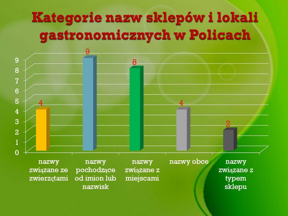 Kategorie nazw sklepów i lokali gastronomicznych w Policach