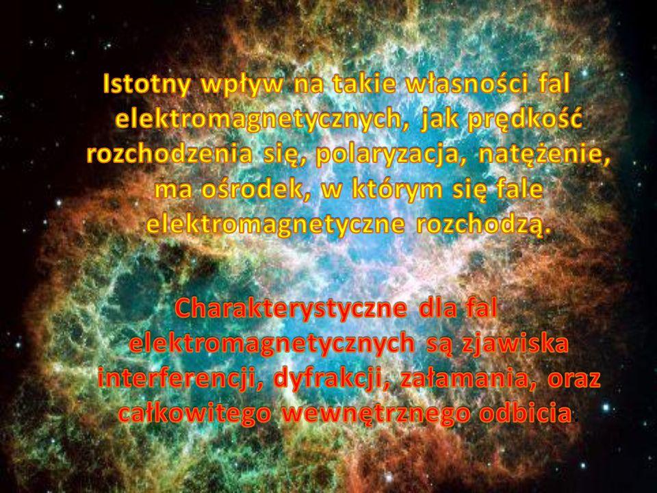 Istotny wpływ na takie własności fal elektromagnetycznych, jak prędkość rozchodzenia się, polaryzacja, natężenie, ma ośrodek, w którym się fale elektromagnetyczne rozchodzą.