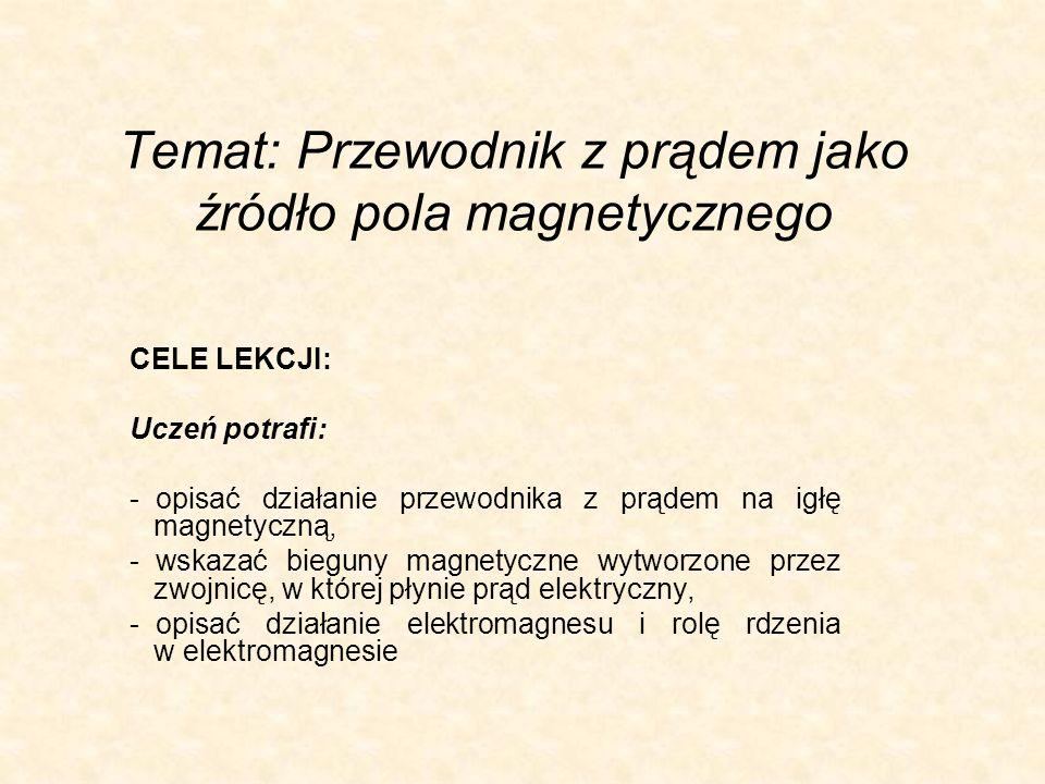 Temat: Przewodnik z prądem jako źródło pola magnetycznego