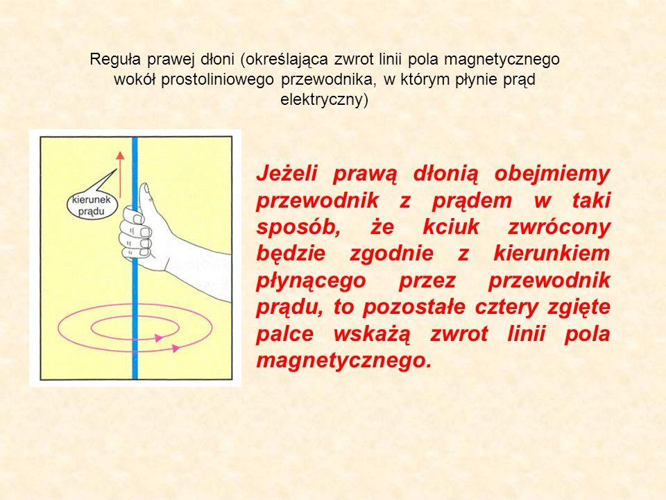 Reguła prawej dłoni (określająca zwrot linii pola magnetycznego wokół prostoliniowego przewodnika, w którym płynie prąd elektryczny)